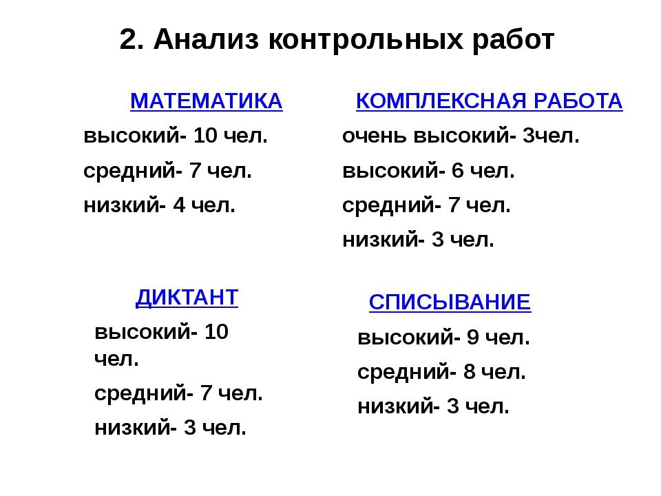 2. Анализ контрольных работ МАТЕМАТИКА высокий- 10 чел. средний- 7 чел. низки...