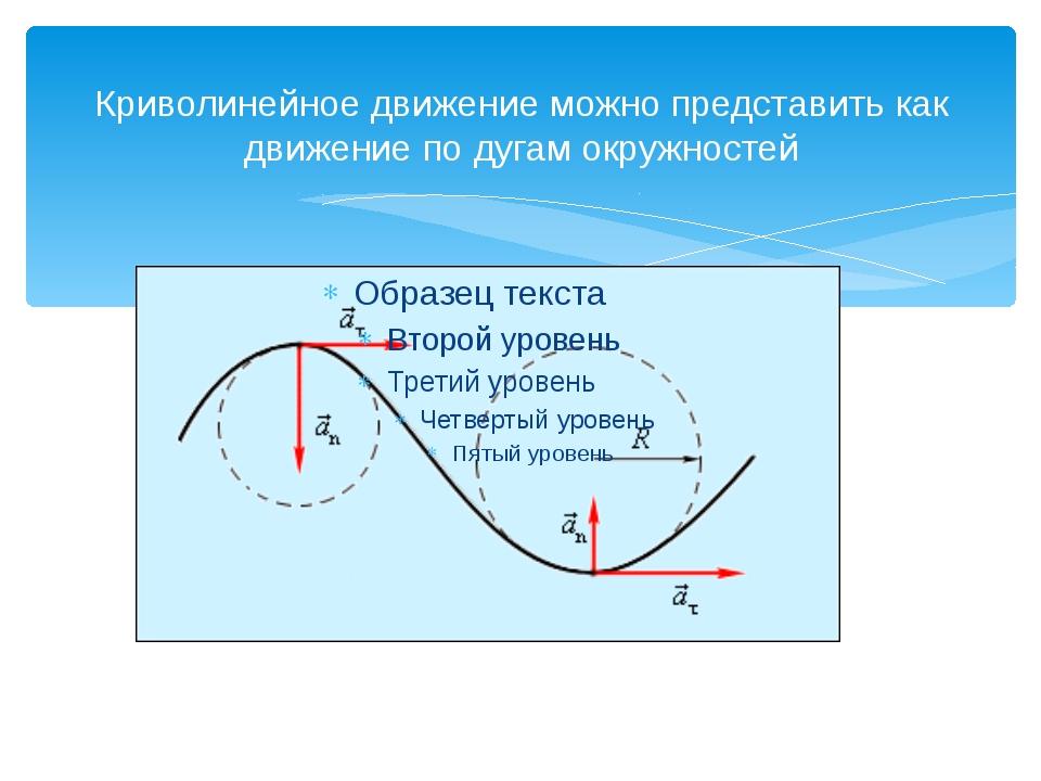 Криволинейное движение можно представить как движение по дугам окружностей