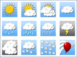 Картинки по запросу the weather