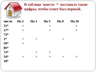 В таблице вместо * поставьте такие цифры, чтобы ответ был верный. числоНа 2
