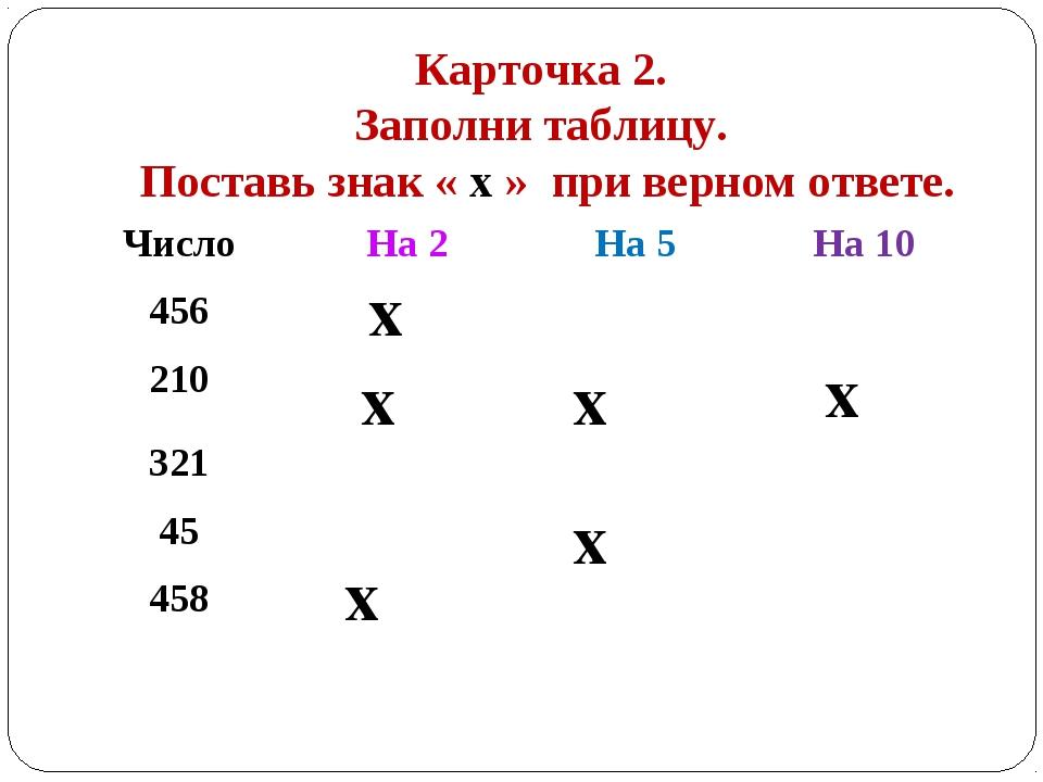Карточка 2. Заполни таблицу. Поставь знак « х » при верном ответе. х х х х х...