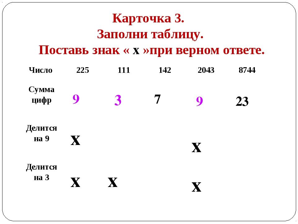 Карточка 3. Заполни таблицу. Поставь знак « х »при верном ответе. 9 3 7 9 23...