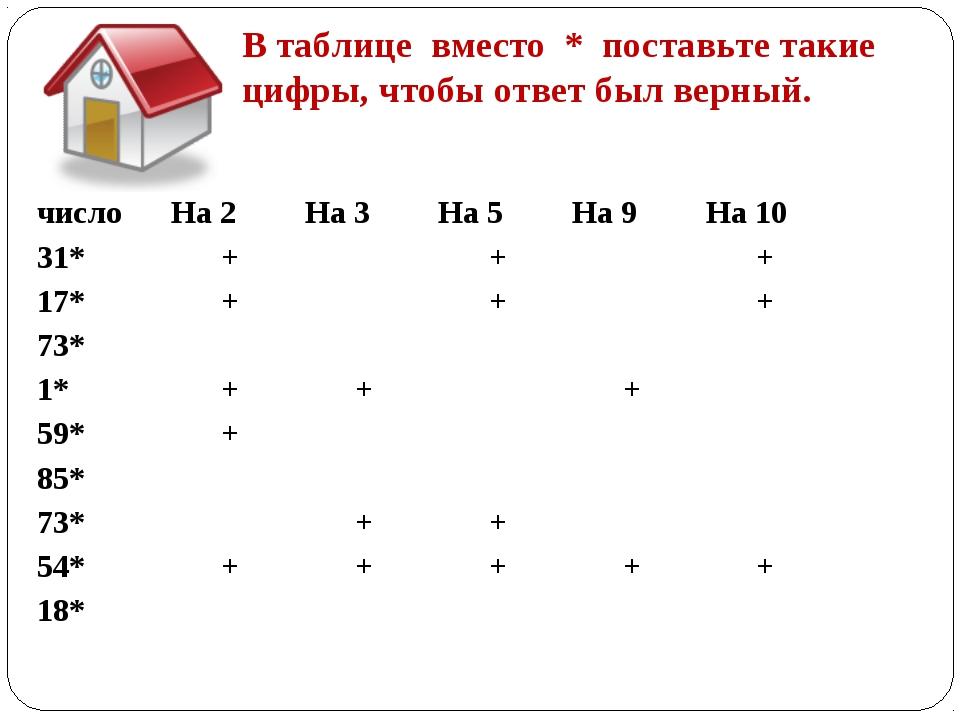 В таблице вместо * поставьте такие цифры, чтобы ответ был верный. числоНа 2...