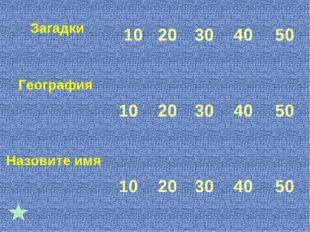 Загадки 10 20 30 40 50 География 10 20 30 40 50 Назовите имя  10