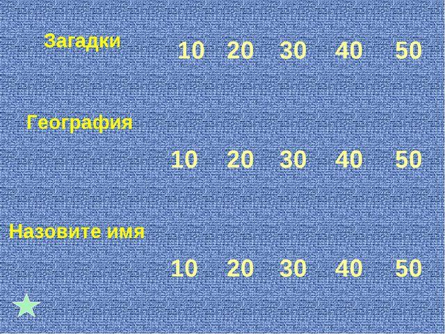 Загадки 10 20 30 40 50 География 10 20 30 40 50 Назовите имя  10...