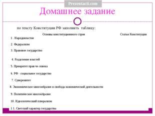 Домашнее задание по тексту Конституции РФ заполнить таблицу: Prezentacii.com