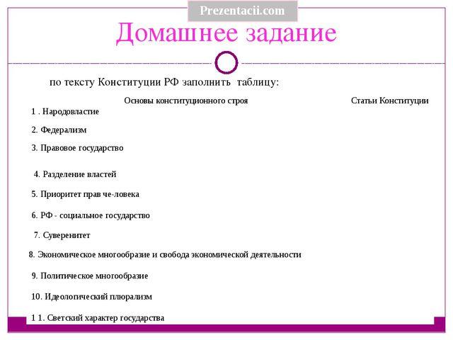 Домашнее задание по тексту Конституции РФ заполнить таблицу: Prezentacii.com...