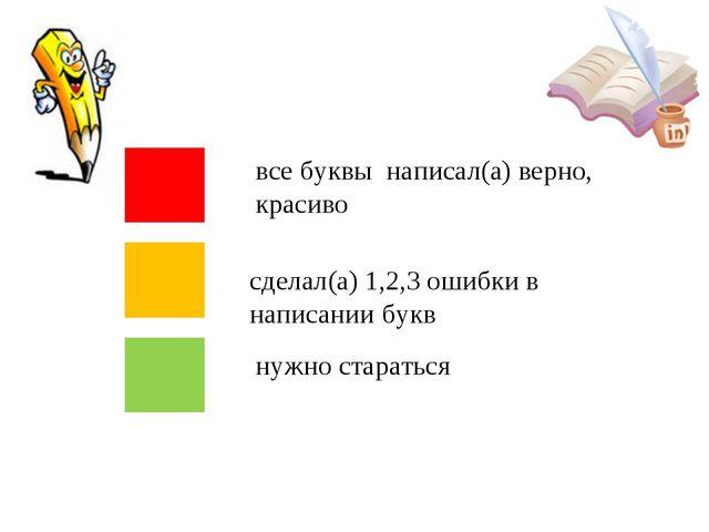 все буквы написал(а) верно, красиво сделал(а) 1,2,3 ошибки в написании букв н...
