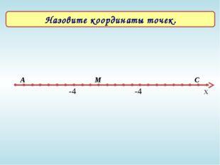 Назовите координаты точек. A M C -4 -4 x