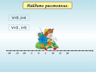 -20 -15 -10 -5 O 5 10 15 20 V=5 ,t=4 Найдите расстояние. V=3 , t=5