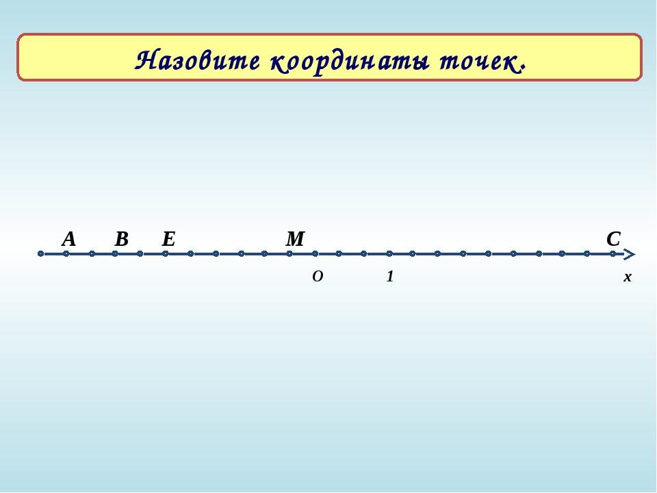 Назовите координаты точек. A B Е M C O 1 х