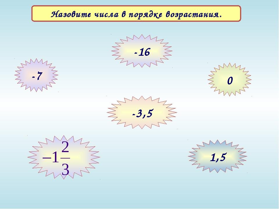 Назовите числа в порядке возрастания. -7 -16 0 -3,5 1,5