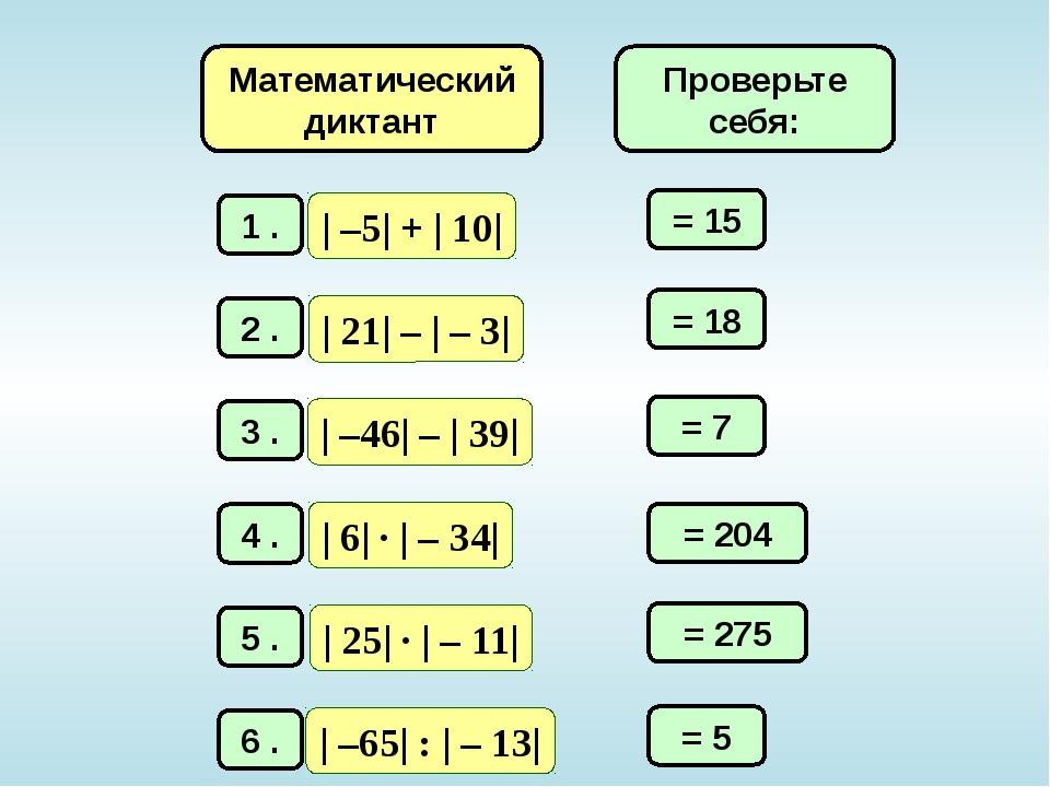 Математический диктант = 15 = 18 = 7 = 204 = 275 = 5 Проверьте себя: | –5| +...