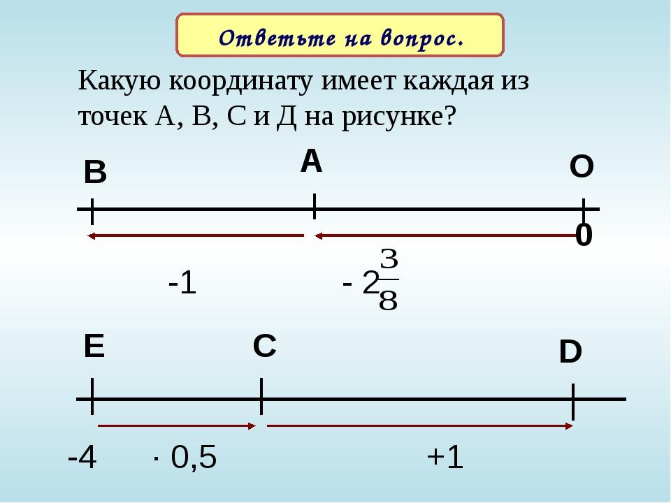 Какую координату имеет каждая из точек А, В, С и Д на рисунке? Ответьте на во...
