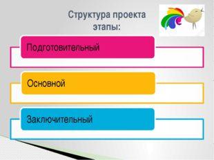 Структура проекта этапы: