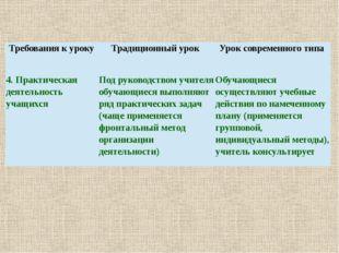 Требования к уроку Традиционный урок Урок современного типа 4. Практическаяде