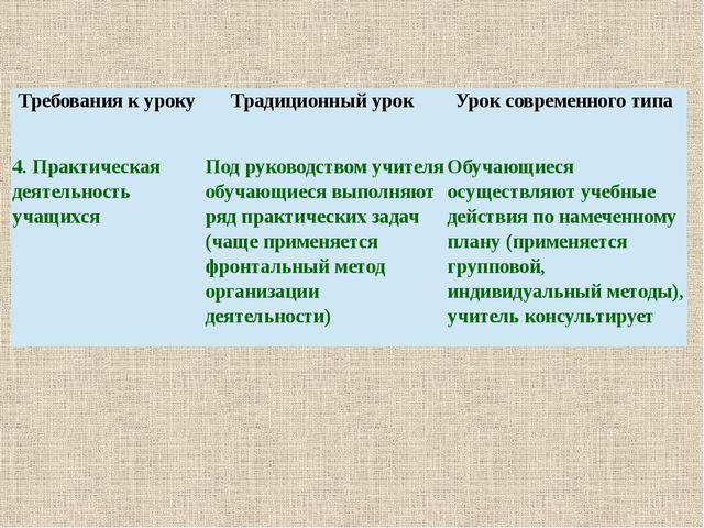 Требования к уроку Традиционный урок Урок современного типа 4. Практическаяде...