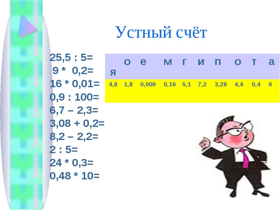 Устный счёт 25,5 : 5= 9 * 0,2= 16 * 0,01= 0,9 : 100= 6,7 – 2,3= 3,08 + 0,2=...