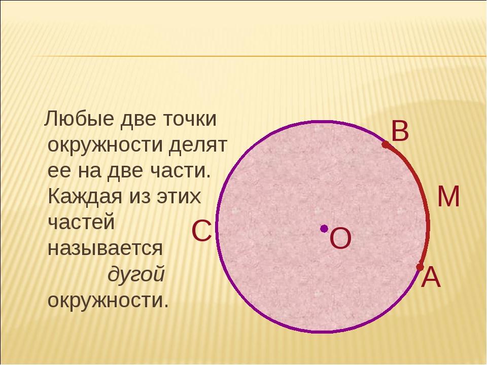 Любые две точки окружности делят ее на две части. Каждая из этих частей назы...
