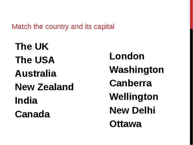 Match the country and its capital The UK The USA Australia New Zealand India...