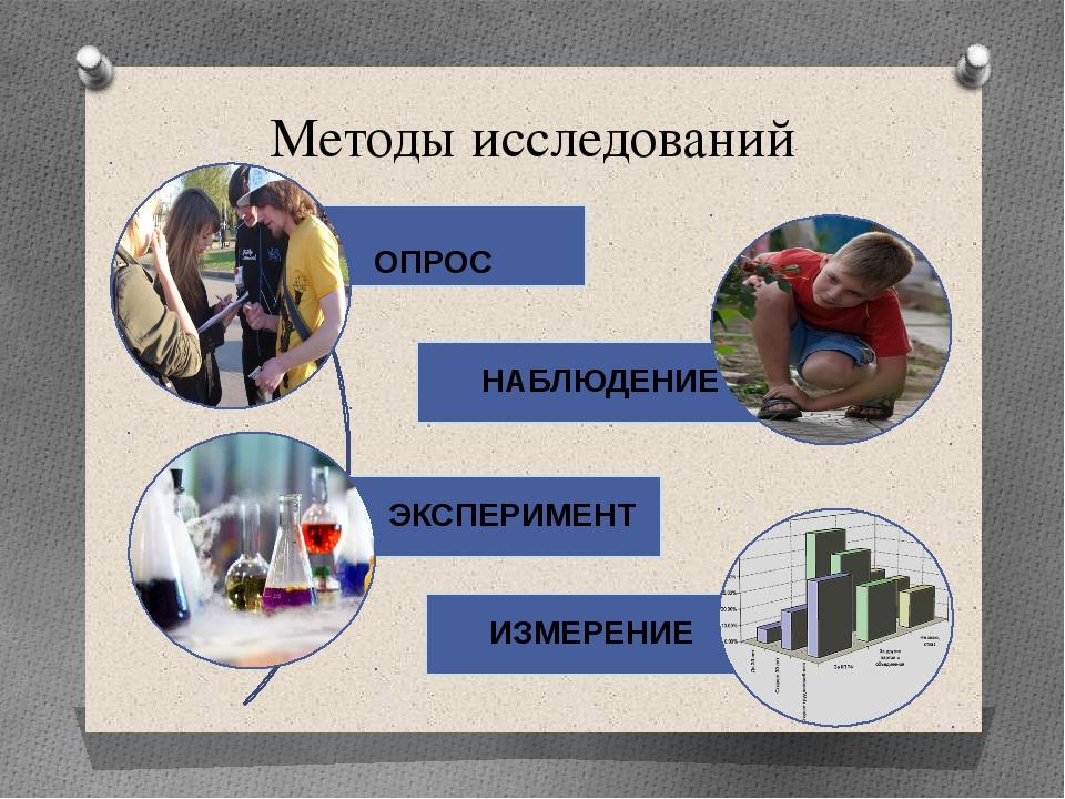 Методы исследований