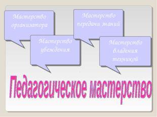 Мастерство организатора Мастерство убеждения Мастерство передачи знаний Масте