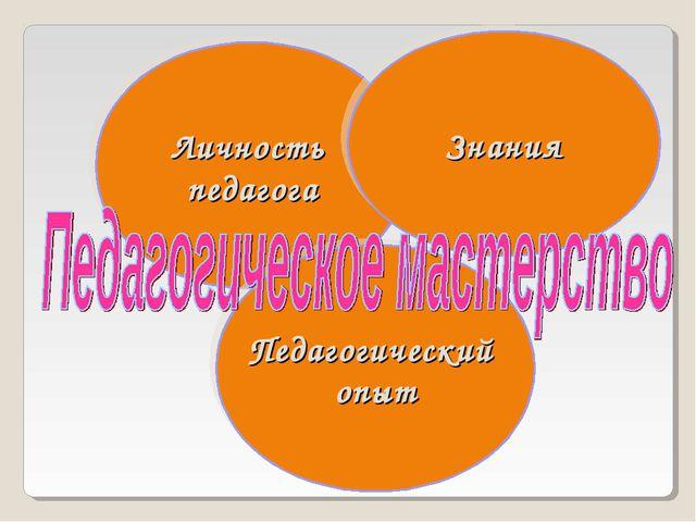 Личность педагога Педагогический опыт Знания