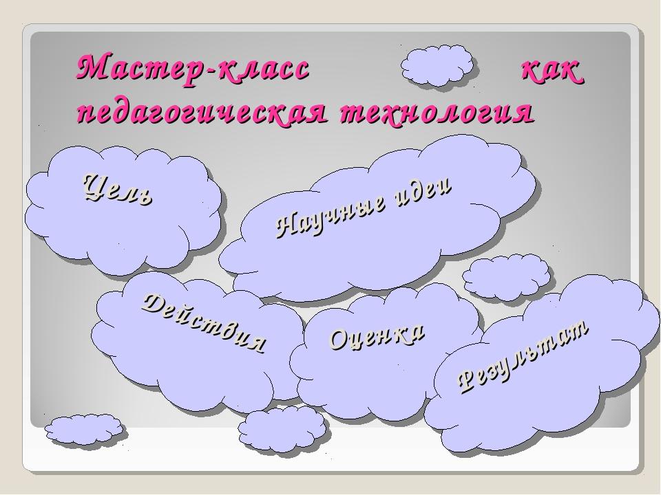 Мастер-класс как педагогическая технология Цель Научные идеи Действия Оценка...