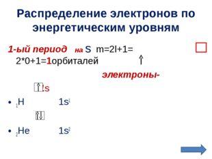 Распределение электронов по энергетическим уровням 1-ый период на s m=2l+1= 2