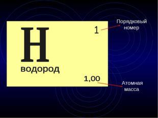 Атомная масса Порядковый номер