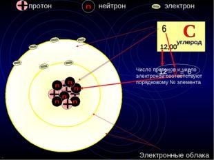 протон нейтрон электрон углерод 6 = 6 – 12 Электронные облака Число протонов