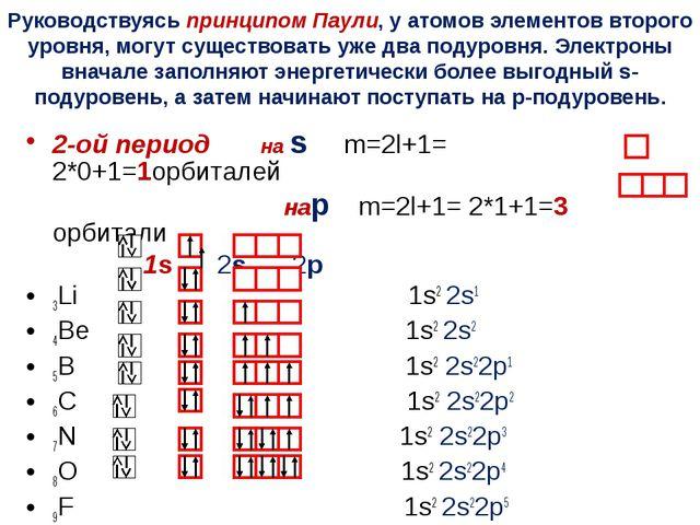 Руководствуясь принципом Паули, у атомов элементов второго уровня, могут суще...