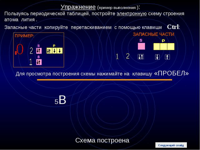 Упражнение (пример выполнения ): Пользуясь периодической таблицей, постройте...