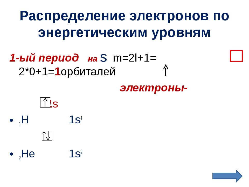 Распределение электронов по энергетическим уровням 1-ый период на s m=2l+1= 2...