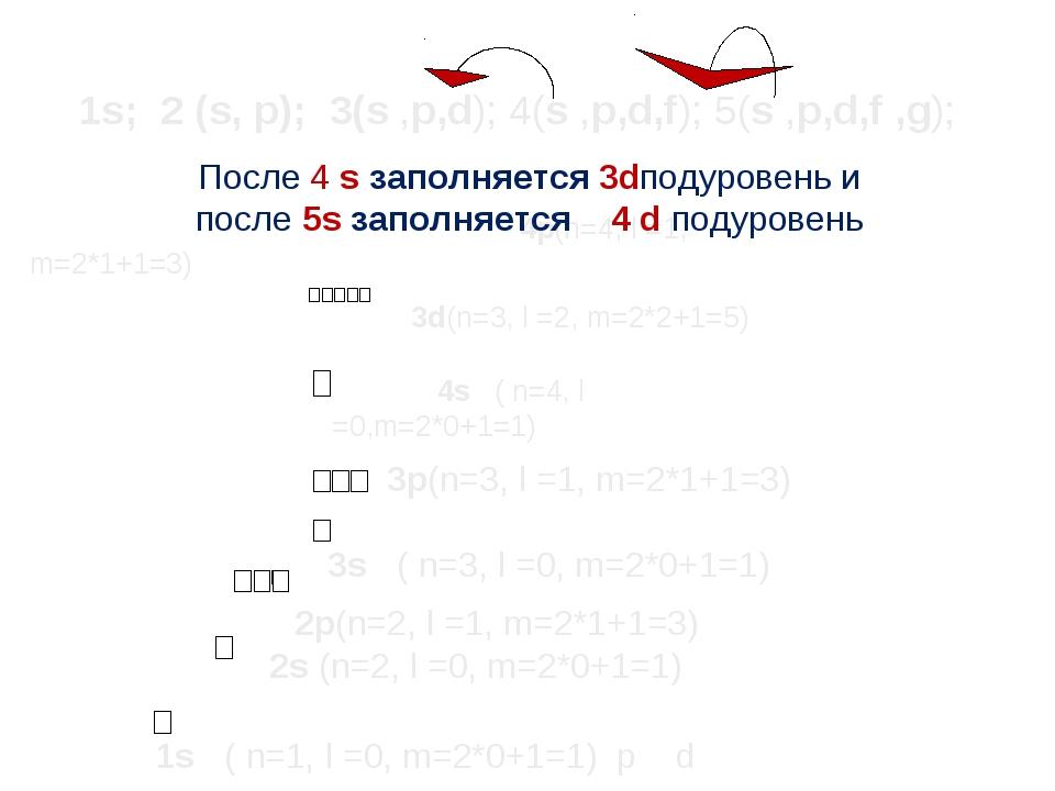 4p(n=4, l =1, m=2*1+1=3) 3d(n=3, l =2, m=2*2+1=5) 4s ( n=4, l =0,m=2*0+1=1)...