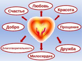Дружба Милосердие Счастье Любовь Красота Добро Благотворительность Прощение
