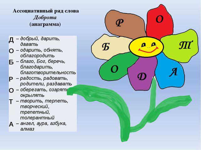 Ассоциативный ряд слова Доброта (анаграмма) Д – добрый, дарить, давать О – од...