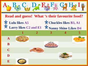 Read and guess! What 's their favourite food? Lulu likes A5 Larry likes C2 an