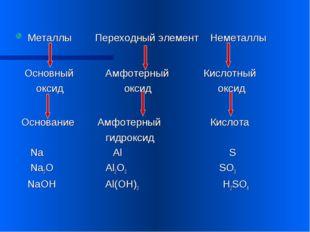 Металлы Переходный элемент Неметаллы Основный Амфотерный Кислотный оксид окси