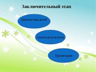 . Диагностика детей Заключительный этап Анализ результатов Презентация