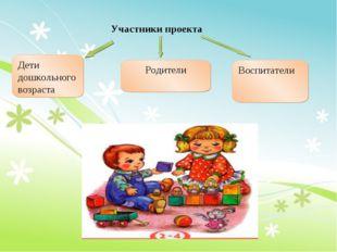 Участники проекта Дети дошкольного возраста Родители Воспитатели