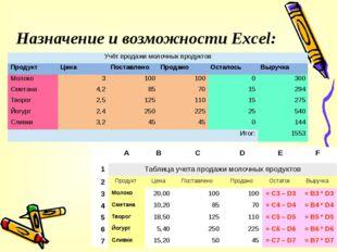 Назначение и возможности Excel: A B C D E F 1 Таблица учета продажи молочных
