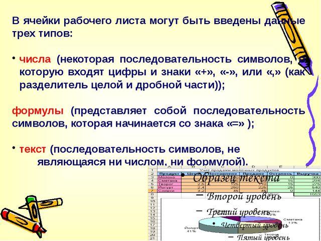 В ячейки рабочего листа могут быть введены данные трех типов: числа (некотора...