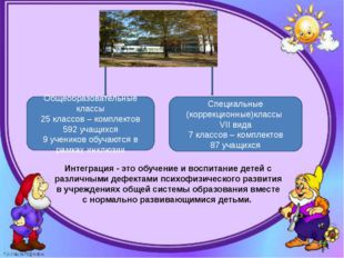 Интеграция - это обучение и воспитание детей с различными дефектами психофизи