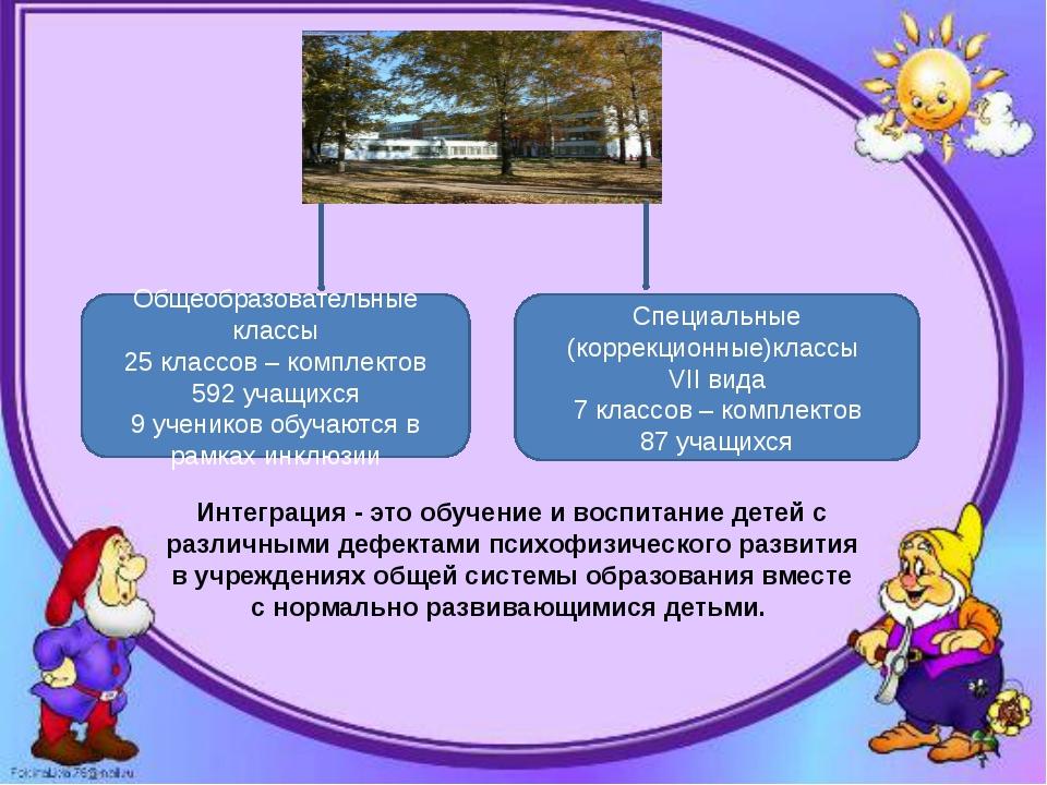Интеграция - это обучение и воспитание детей с различными дефектами психофизи...