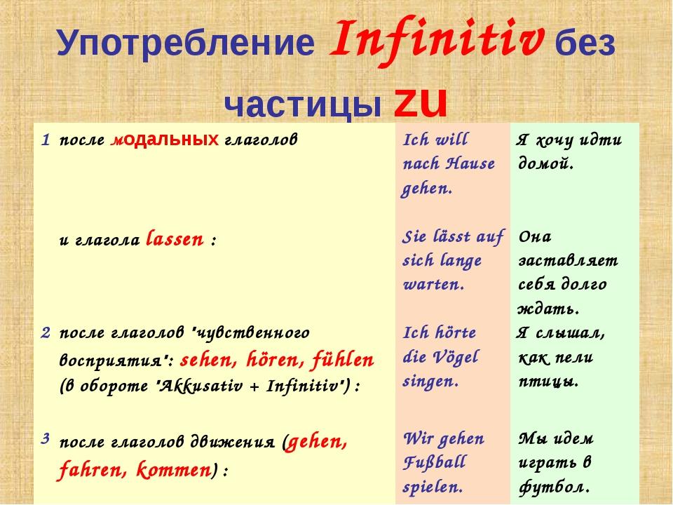 Употребление Infinitiv без частицы zu 1после модальных глаголовIch will nac...