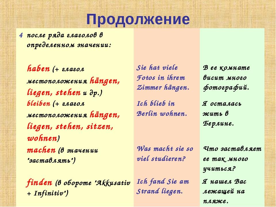 Продолжение 4после ряда глаголов в определенном значении: haben (+ гла...