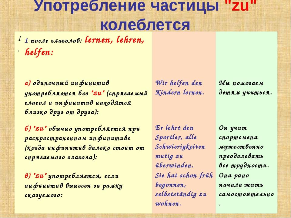 """Употребление частицы """"zu"""" колеблется 1.1 после глаголов: lernen, lehren, hel..."""