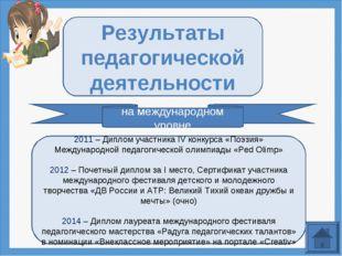 на международном уровне Результаты педагогической деятельности 2011 – Диплом