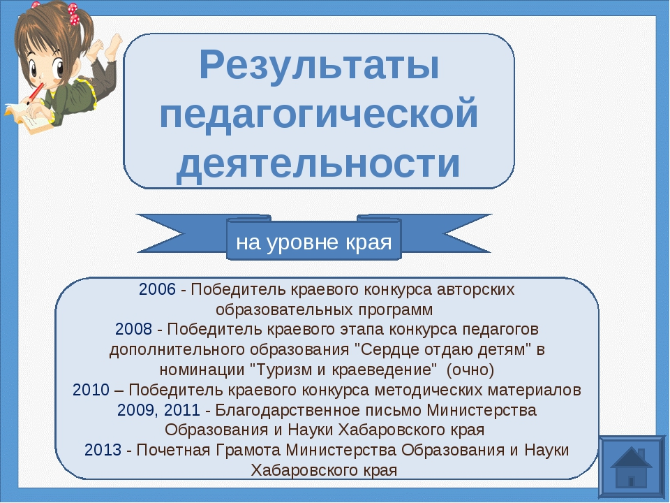 на уровне края Результаты педагогической деятельности 2006 - Победитель краев...